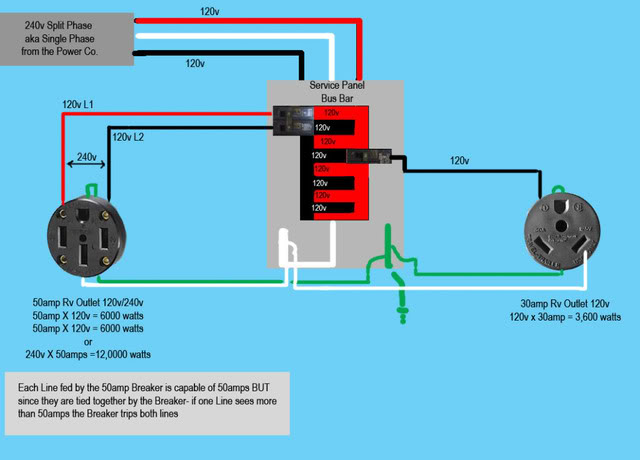 Wiring For 220 Welder Plug Wiring Diagram Database