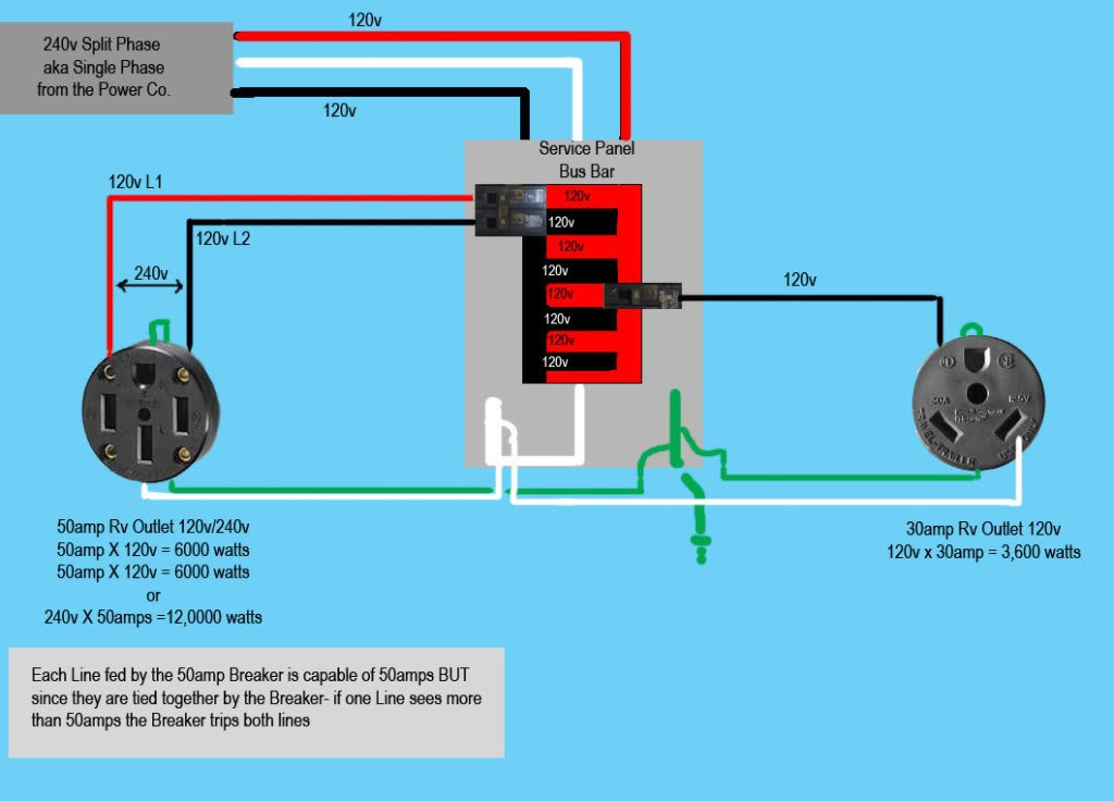 50 amp versus 30 amp - Page 3 - Forest River Forums  Wire V Amp Wiring Diagram on single phase 220v wiring-diagram, 3 phase 208v wiring-diagram, 220v to 110v wiring-diagram, 3 phase 220v wiring-diagram, 220v receptacle wiring-diagram, three-phase 240v wiring-diagram,