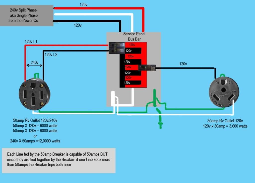 30a Electrical Plug Diagram | Manual e-books on camper trailer battery wiring diagram, 30 amp rv plug diagram, 50a camper wiring diagram, 12 volt camper wiring diagram, camper trailer plug wiring diagram, 12v relay diagram, 30a camper plug, 50 amp rv plug diagram,