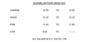 Click image for larger version  Name:Battery Display.jpg Views:65 Size:79.2 KB ID:100427