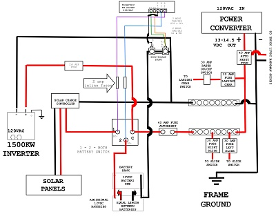 wiring diagram for wildwood trailer wiring diagrams and schematics trailer 7 pin plug diagnostics flat dbw dirtbikeworld