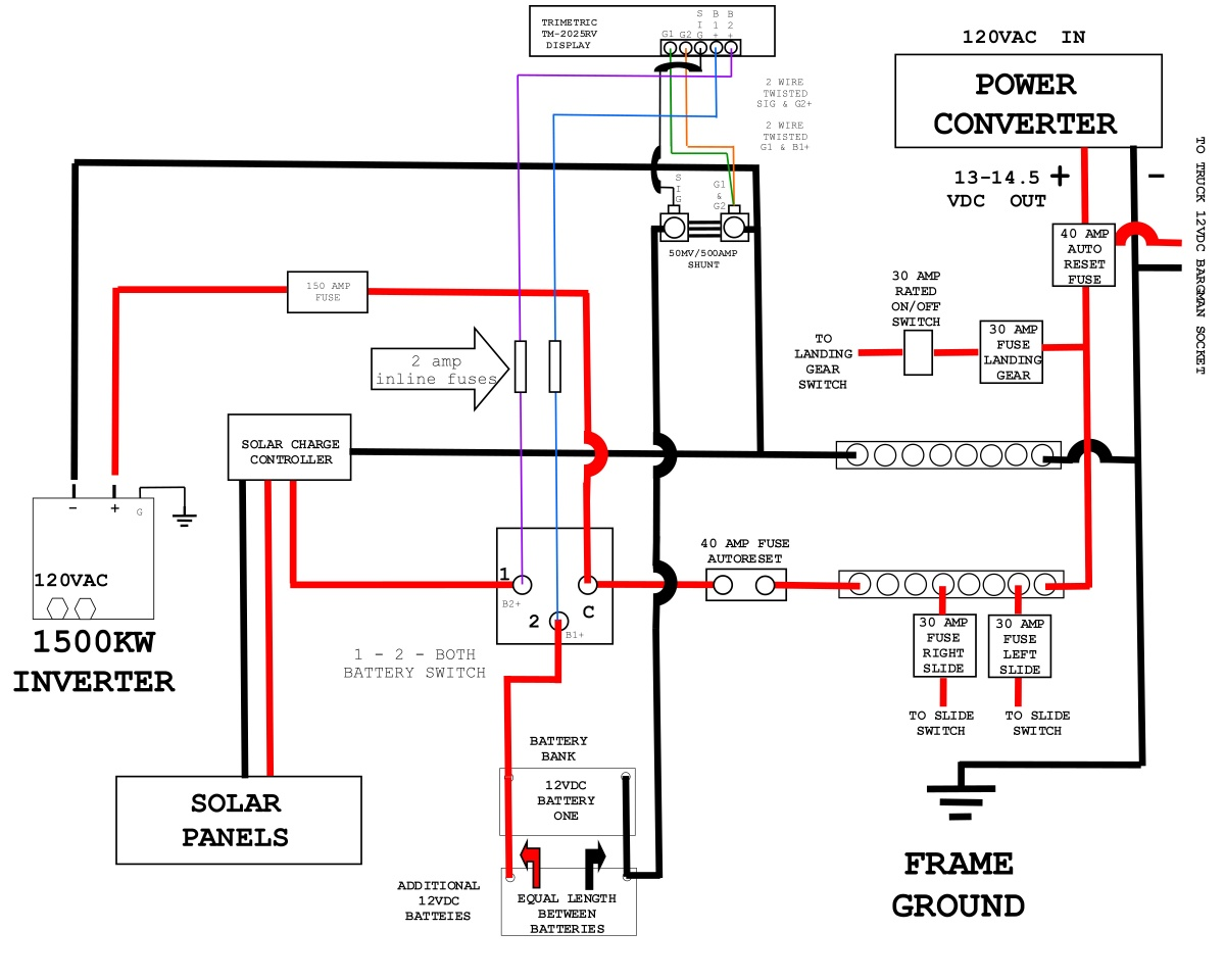 Forest River Schematics Wiring Diagrams Battery Help Forums Electrical Diagram
