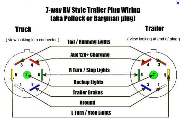 trailer brake wiring problem  forest river forums
