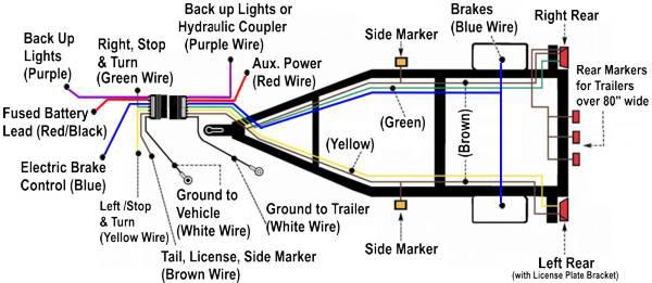 [SCHEMATICS_49CH]  Trailer brake wiring problem - Forest River Forums | Brake Control Wiring Diagram |  | Forest River Forums