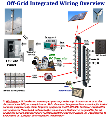Click image for larger version  Name:OFF-GRID Integrated.jpg Views:74 Size:220.3 KB ID:104972