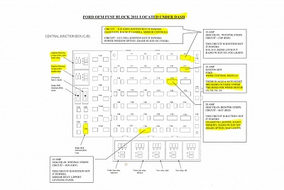 fuse panel map - forest river forums forest river tent trailer wiring diagram #10