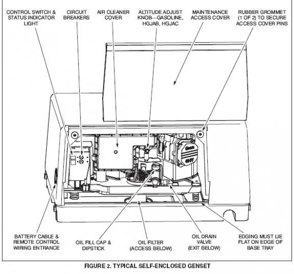 Click image for larger version  Name:Onan Generator Diagram.jpg Views:272 Size:45.9 KB ID:10619