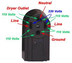 Name:  dryer.jpg Views: 105 Size:  7.6 KB