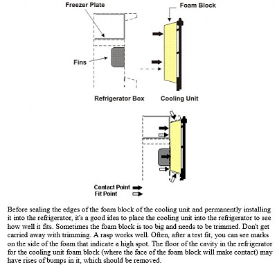 Click image for larger version  Name:Fitting the unit in.JPG Views:816 Size:58.8 KB ID:116338