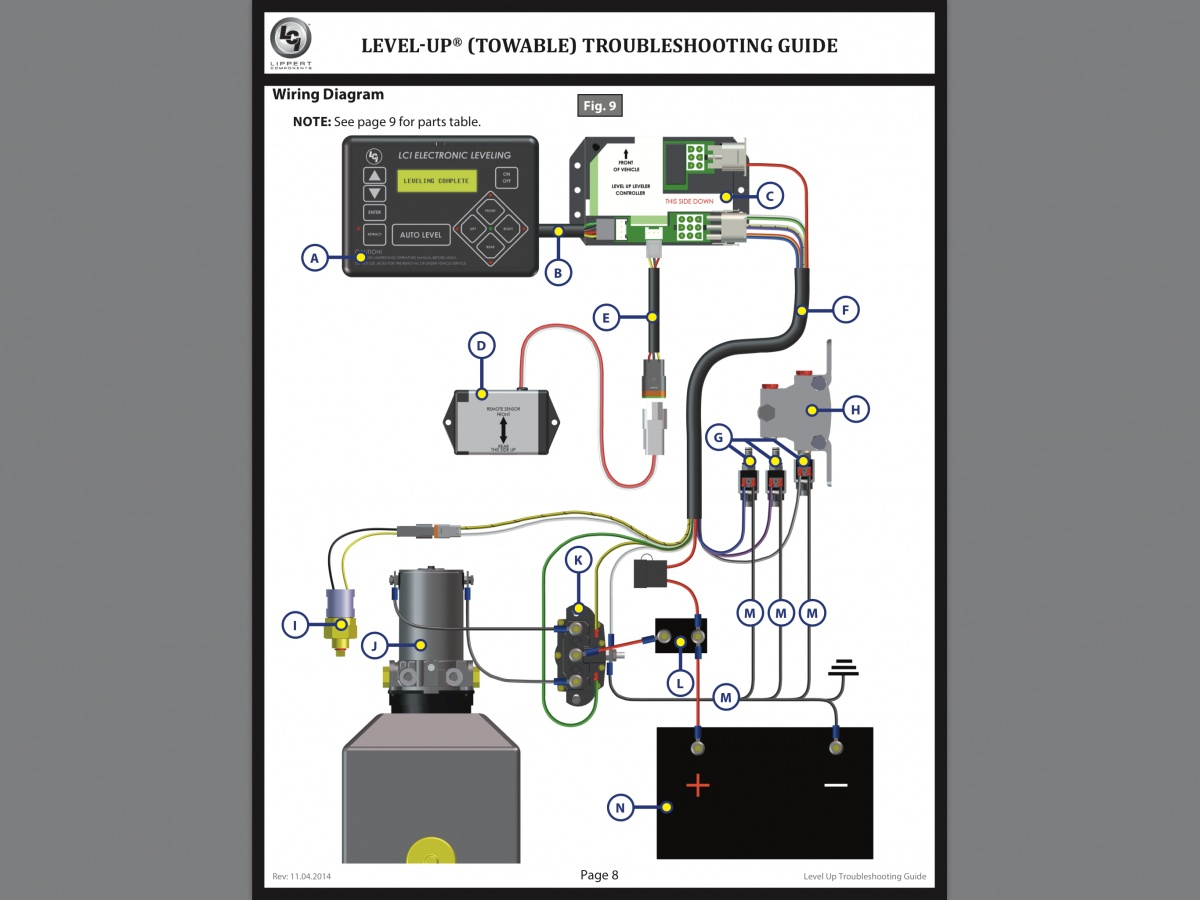 Lippert Level Up Problems - Page 2 - Forest River Forums | Hydraulic Leveling Jacks Wiring Diagram |  | Forest River Forums