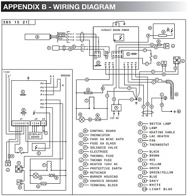 Garmin 4 Pinwiring Diagram on camper trailer wiring diagram