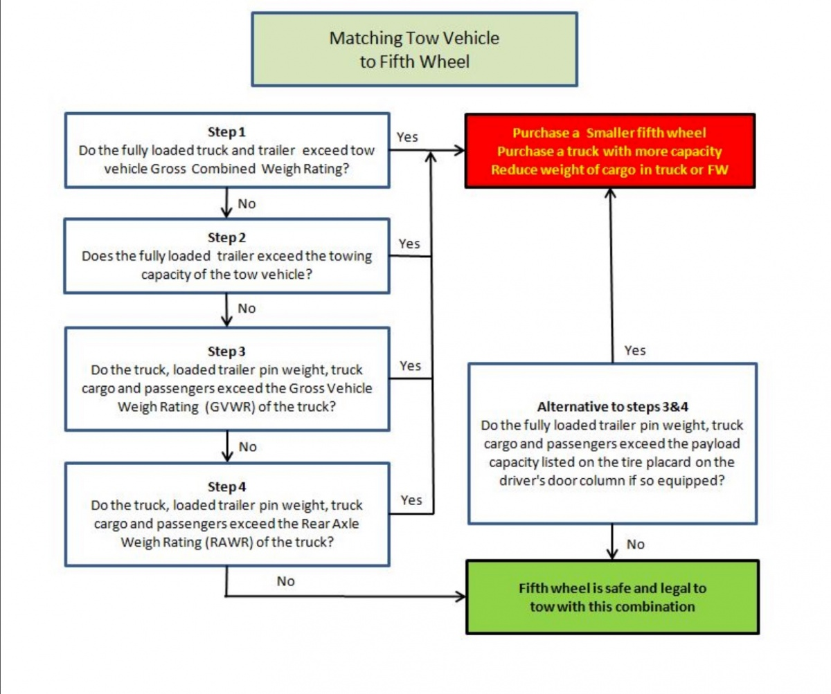 Click image for larger version  Name:flowchart.jpg Views:71 Size:237.5 KB ID:119326