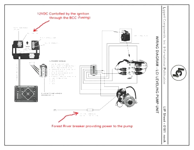 Wiring    Diagram    sharing     Forest       River    Forums