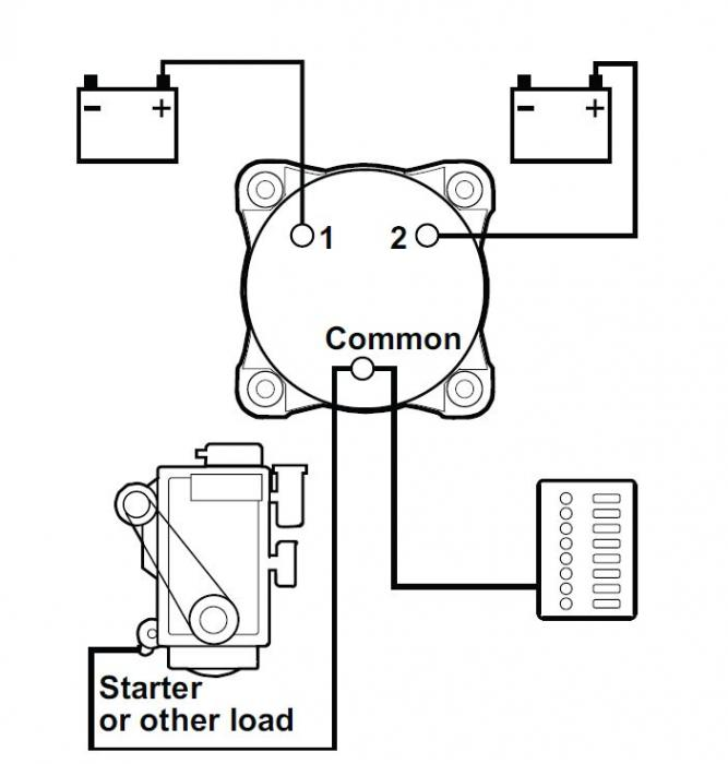 4 Wire Dryer Wiring Diagram 4 Wire Generator Plug Wiring