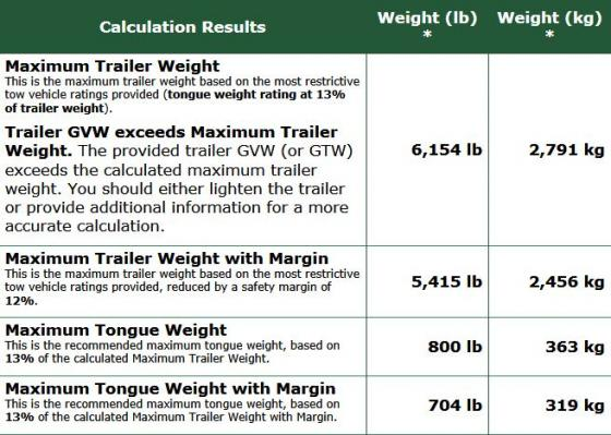 Click image for larger version  Name:Trailer Calculation1.jpg Views:75 Size:51.3 KB ID:12432