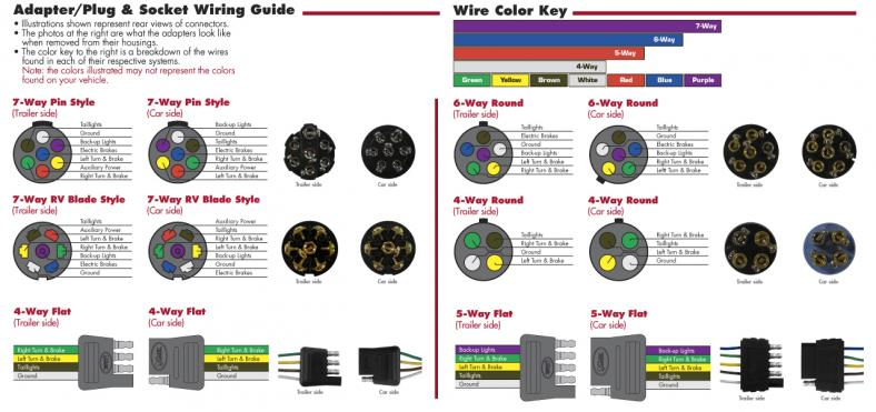 Click image for larger version  Name:Trailer Wiring.jpg Views:77 Size:55.6 KB ID:12437