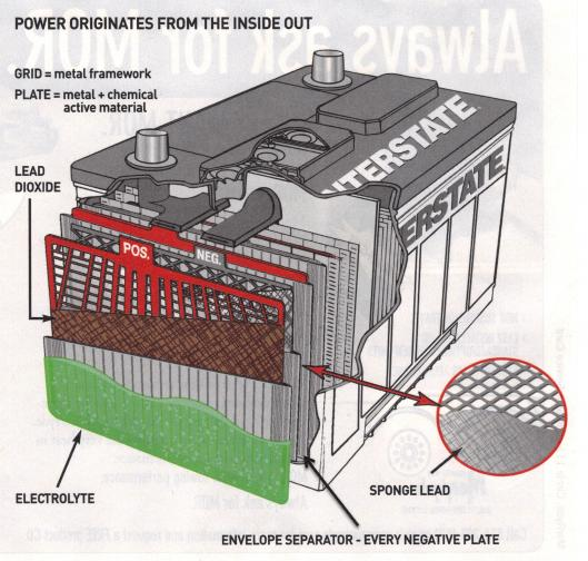 Click image for larger version  Name:Battery Internals.jpg Views:76 Size:54.3 KB ID:12665