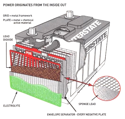Click image for larger version  Name:Battery Internals.jpg Views:59 Size:54.3 KB ID:13004