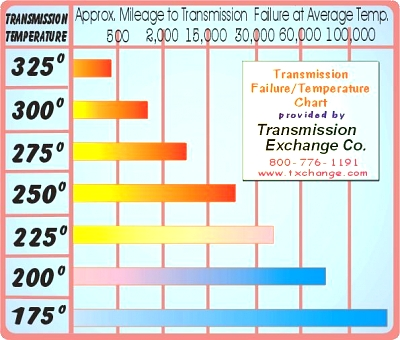 Click image for larger version  Name:temp chart.jpg Views:4857 Size:54.7 KB ID:1351