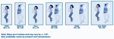 Click image for larger version  Name:Mattress-Size-Chart2.jpg Views:175 Size:52.2 KB ID:136642