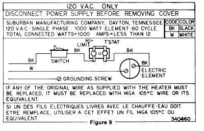 suburban water heater wiring diagram wiring diagrams suburban rv furnace wiring diagram the