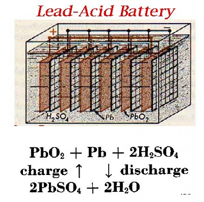 Click image for larger version  Name:ch27leadacidbattery.jpg Views:17 Size:51.9 KB ID:139801
