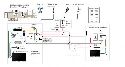 Click image for larger version  Name:AV Wiring diagram.jpg Views:227 Size:150.6 KB ID:140253