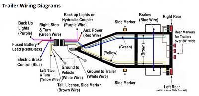 Electrical Box Wiring Diagram from www.forestriverforums.com