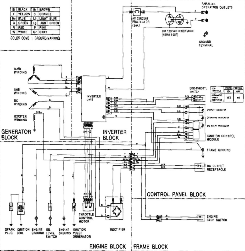 Predator Generator Wiring Diagram Library 3412 Further Circuit Breaker Box Click Image For Larger Version Name 20170808 194111 Views 714 Size 4802