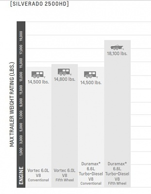 Click image for larger version  Name:Chart Capacity.JPG Views:131 Size:31.3 KB ID:153809