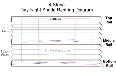 Click image for larger version  Name:day-night-4-string.jpg Views:117 Size:40.1 KB ID:16123