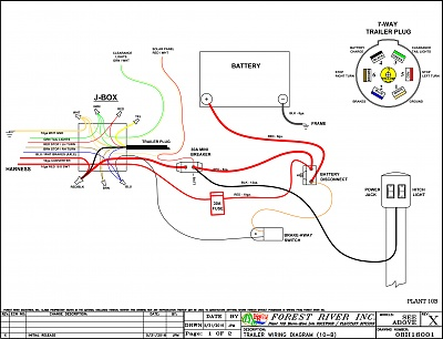 Travel Trailer Forest River Rv Wiring Diagrams from www.forestriverforums.com
