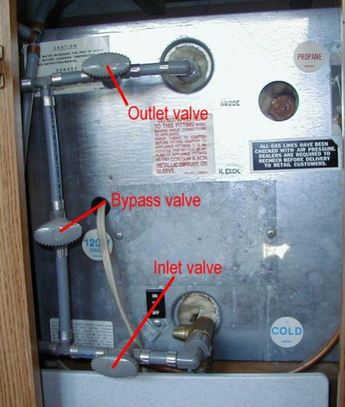 Water Heater Help - Forest River Forums