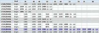 Click image for larger version  Name:tirepressure.jpg Views:104 Size:102.3 KB ID:169812