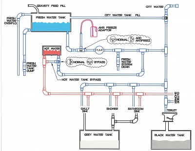 Click image for larger version  Name:plumbing_01.jpg Views:90 Size:238.4 KB ID:171168