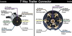 Name:   Trailer 7-pin connector.jpg Views: 274 Size:  12.8 KB