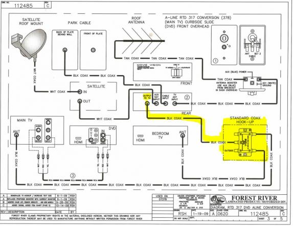 forest river rv wiring diagrams forest wiring diagram free