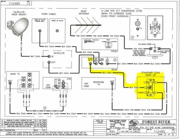 forest river rv satellite wiring diagrams best site Evans Tempcon RV Wiring Diagrams attachment