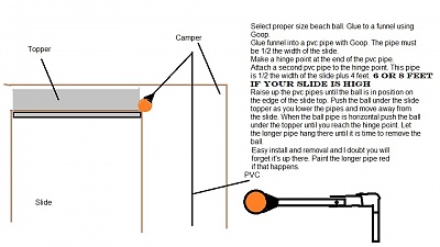 Click image for larger version  Name:Installing The Ball.jpg Views:90 Size:122.3 KB ID:174968