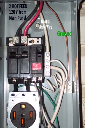 Running 50 amp circuit Need Expertise - Page 2 - Forest River ForumsForest River Forums