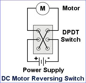 Name:  DC-motor-reversing-switch-schematic-wiring-diagram.jpg Views: 45 Size:  41.4 KB