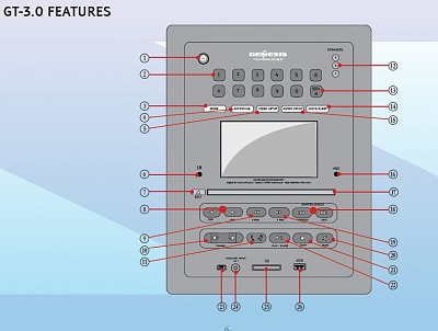 Click image for larger version  Name:Genesis 3.0 Faceplate.JPG Views:30 Size:58.0 KB ID:180942