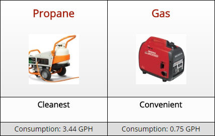 Click image for larger version  Name:propane.jpg Views:287 Size:20.4 KB ID:182665