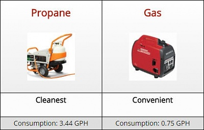 Click image for larger version  Name:propane.jpg Views:291 Size:20.4 KB ID:182665