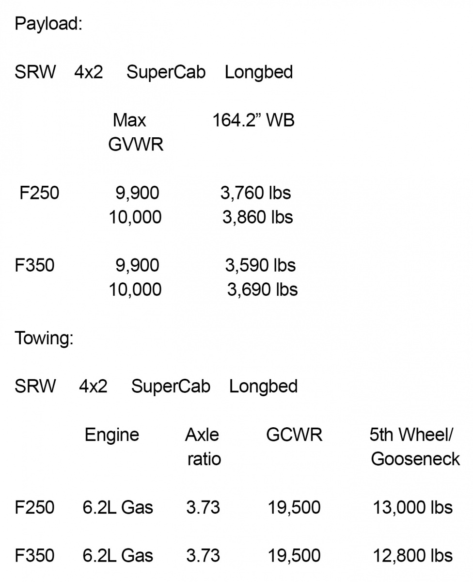 Click image for larger version  Name:f250 vs f350 2.jpg Views:144 Size:166.5 KB ID:191256