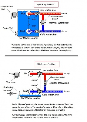 Click image for larger version  Name:winterize8.jpg Views:63 Size:95.5 KB ID:199701