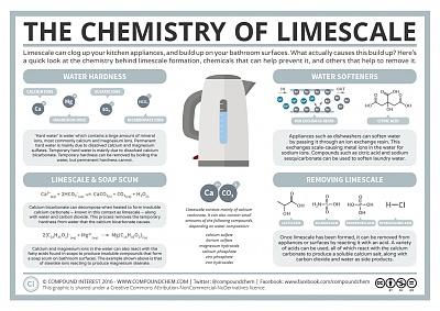 Click image for larger version  Name:Limescale-Chemistry.jpg Views:27 Size:297.2 KB ID:199938