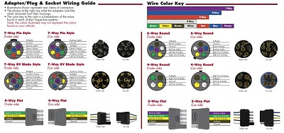 Click image for larger version  Name:Trailer Wiring.jpg Views:82 Size:55.6 KB ID:202514