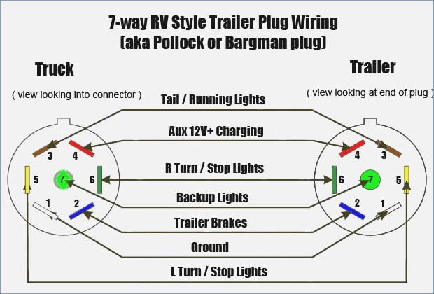 Wiring Diagram 2013 Rockwood 8282ws Forest River Forums