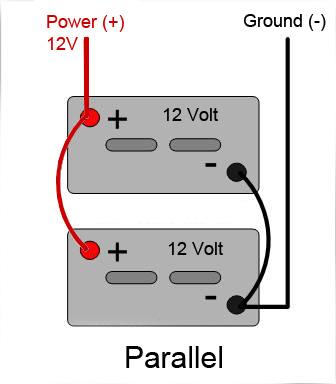 Battery hookup - Forest River Forums | Batteries 12 Volt Parallel Wiring Diagram For Camper |  | Forest River Forums